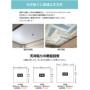 プレミアムウォールデコシート53cm×53cm天井市松張り&家具リメイク